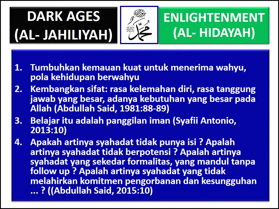 PEMAHAMAN SYAHADAT YANG SYAMIL ADALAH 'POWER OF CHANGE'